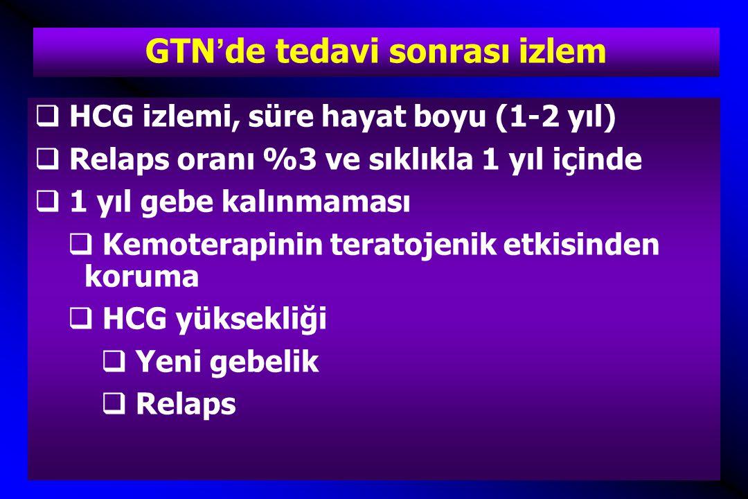 GTN'de tedavi sonrası izlem  HCG izlemi, süre hayat boyu (1-2 yıl)  Relaps oranı %3 ve sıklıkla 1 yıl içinde  1 yıl gebe kalınmaması  Kemoterapini