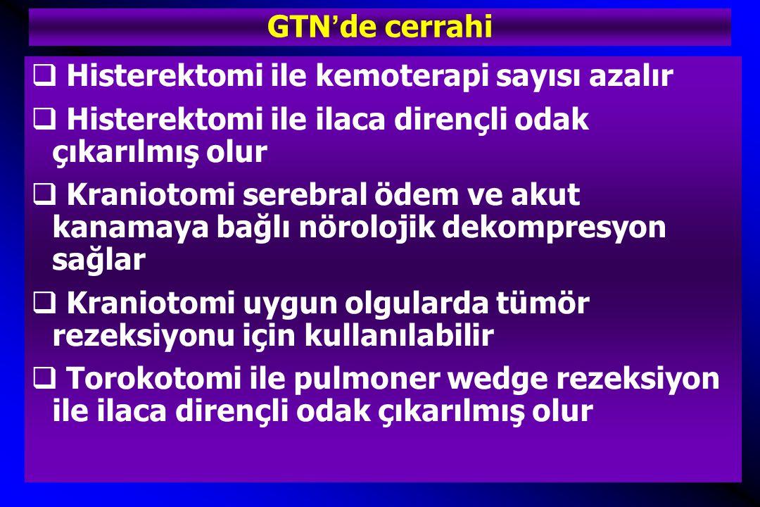 GTN'de cerrahi  Histerektomi ile kemoterapi sayısı azalır  Histerektomi ile ilaca dirençli odak çıkarılmış olur  Kraniotomi serebral ödem ve akut kanamaya bağlı nörolojik dekompresyon sağlar  Kraniotomi uygun olgularda tümör rezeksiyonu için kullanılabilir  Torokotomi ile pulmoner wedge rezeksiyon ile ilaca dirençli odak çıkarılmış olur