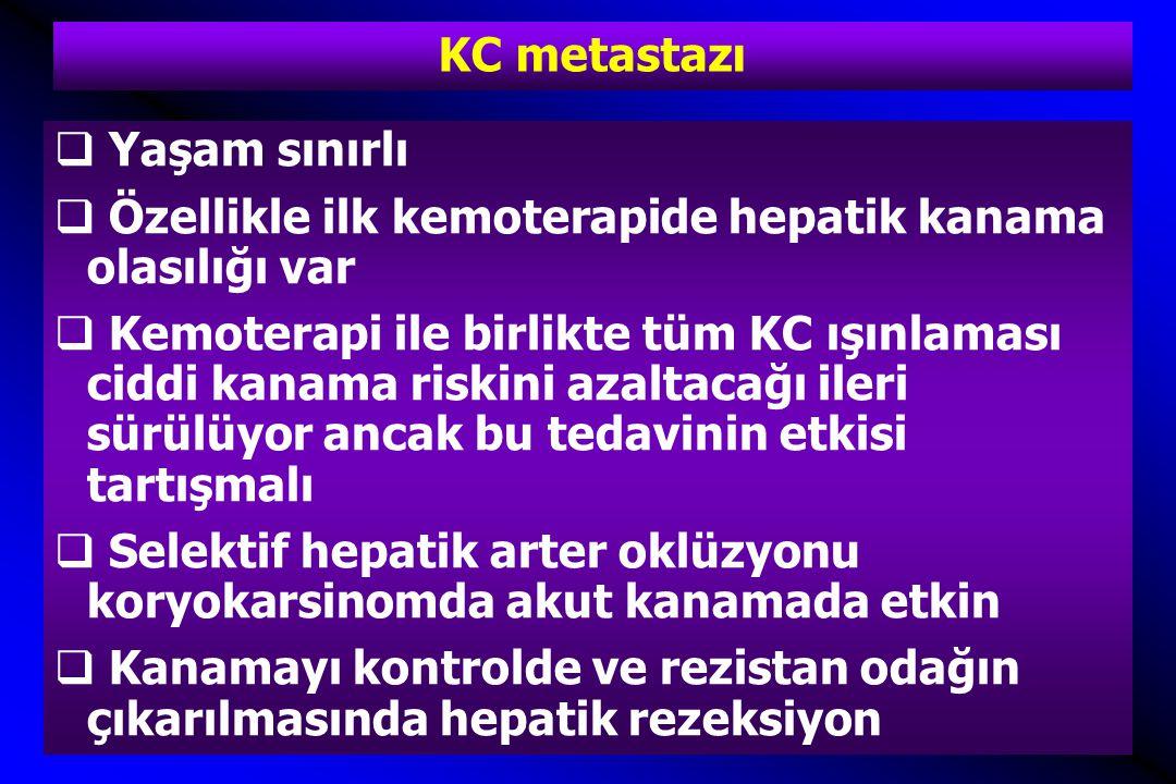 KC metastazı  Yaşam sınırlı  Özellikle ilk kemoterapide hepatik kanama olasılığı var  Kemoterapi ile birlikte tüm KC ışınlaması ciddi kanama riskini azaltacağı ileri sürülüyor ancak bu tedavinin etkisi tartışmalı  Selektif hepatik arter oklüzyonu koryokarsinomda akut kanamada etkin  Kanamayı kontrolde ve rezistan odağın çıkarılmasında hepatik rezeksiyon
