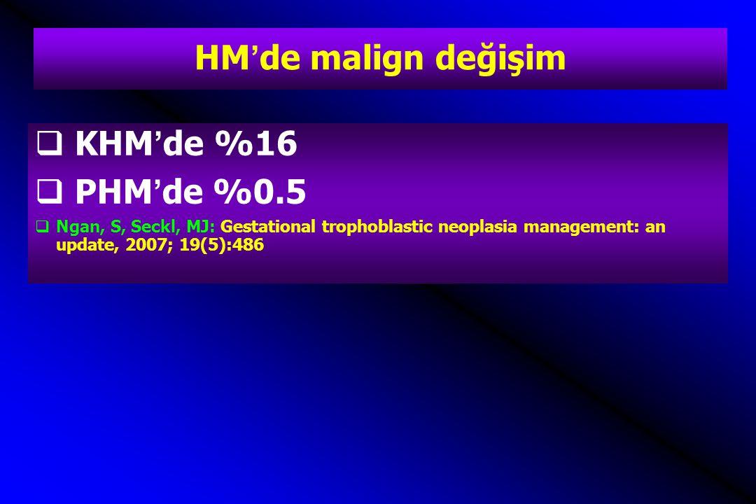 HM'de malign değişim  KHM'de %16  PHM'de %0.5  Ngan, S, Seckl, MJ: Gestational trophoblastic neoplasia management: an update, 2007; 19(5):486