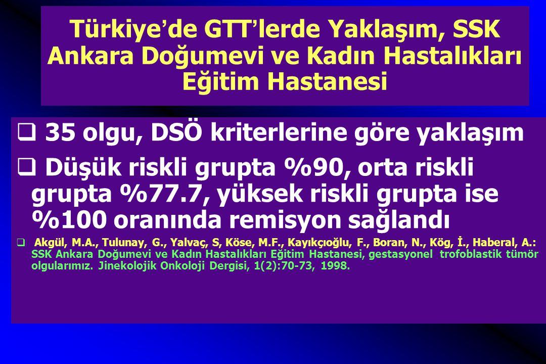 Türkiye'de GTT'lerde Yaklaşım, SSK Ankara Doğumevi ve Kadın Hastalıkları Eğitim Hastanesi  35 olgu, DSÖ kriterlerine göre yaklaşım  Düşük riskli grupta %90, orta riskli grupta %77.7, yüksek riskli grupta ise %100 oranında remisyon sağlandı  Akgül, M.A., Tulunay, G., Yalvaç, S, Köse, M.F., Kayıkçıoğlu, F., Boran, N., Kög, İ., Haberal, A.: SSK Ankara Doğumevi ve Kadın Hastalıkları Eğitim Hastanesi, gestasyonel trofoblastik tümör olgularımız.