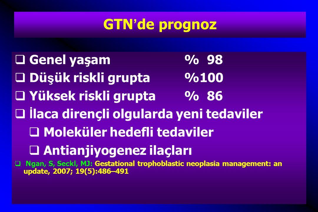 GTN'de prognoz  Genel yaşam % 98  Dü ş ük riskli grupta %100  Yüksek riskli grupta % 86  İ laca dirençli olgularda yeni tedaviler  Moleküler hedefli tedaviler  Antianjiyogenez ilaçları  Ngan, S, Seckl, MJ: Gestational trophoblastic neoplasia management: an update, 2007; 19(5):486–491