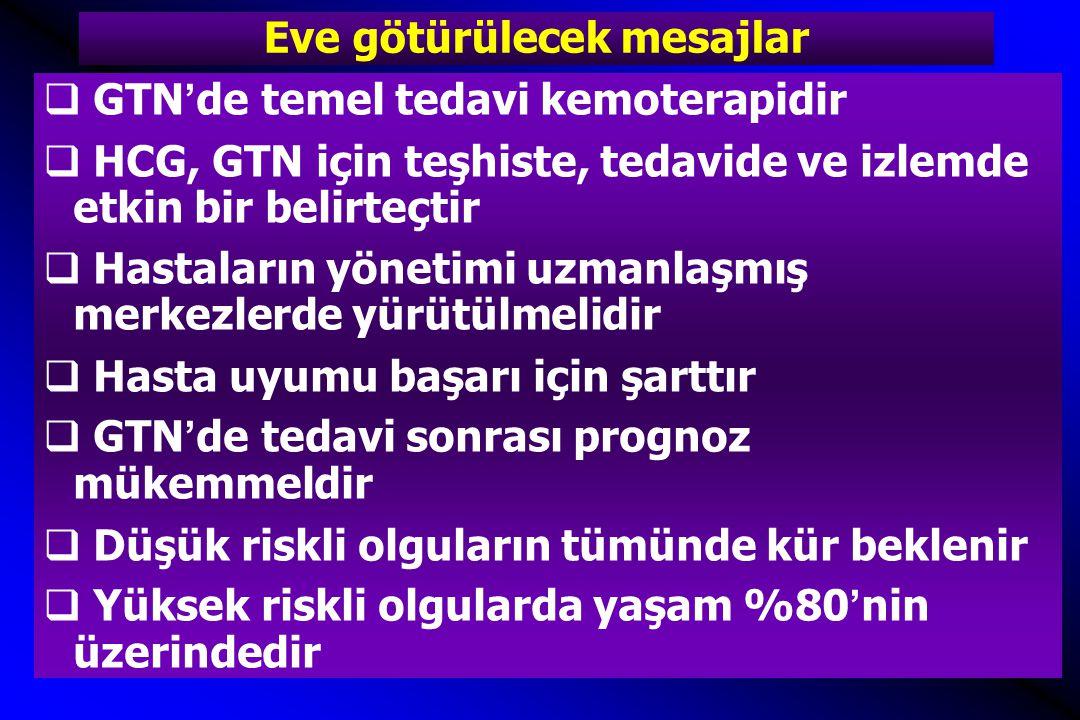 Eve götürülecek mesajlar  GTN'de temel tedavi kemoterapidir  HCG, GTN için teşhiste, tedavide ve izlemde etkin bir belirteçtir  Hastaların yönetimi