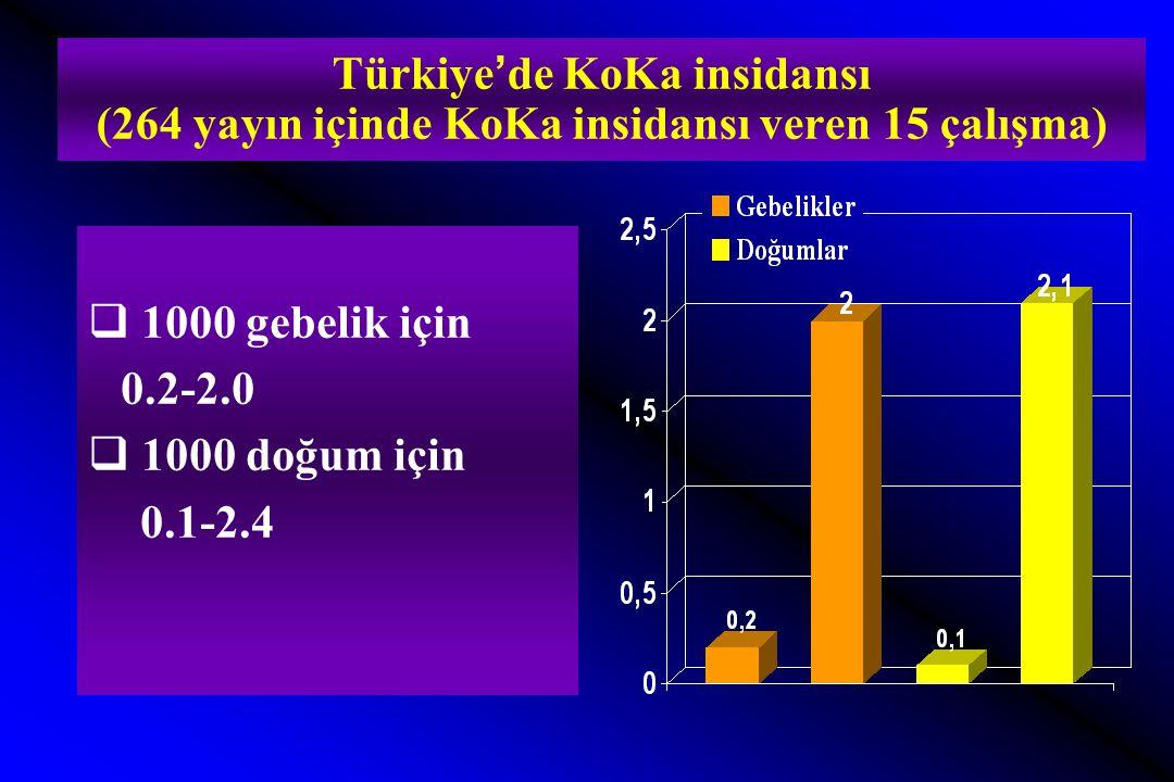 Türkiye'de KoKa insidansı (264 yayın içinde KoKa insidansı veren 15 çalışma)  1000 gebelik için 0.2-2.0  1000 doğum için 0.1-2.4