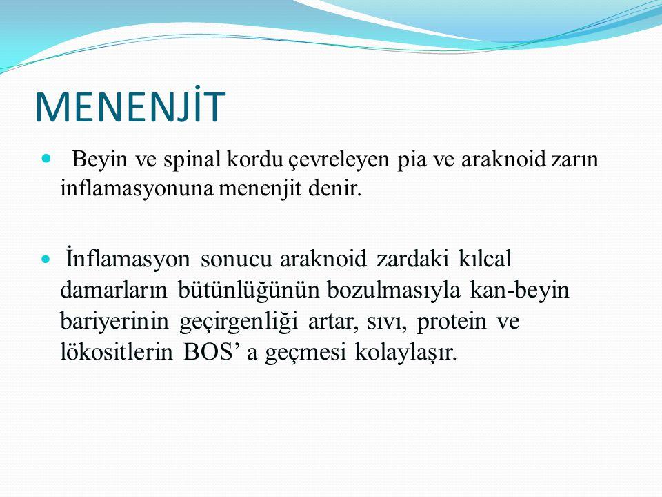 MENENJİT Beyin ve spinal kordu çevreleyen pia ve araknoid zarın inflamasyonuna menenjit denir. İnflamasyon sonucu araknoid zardaki kılcal damarların b