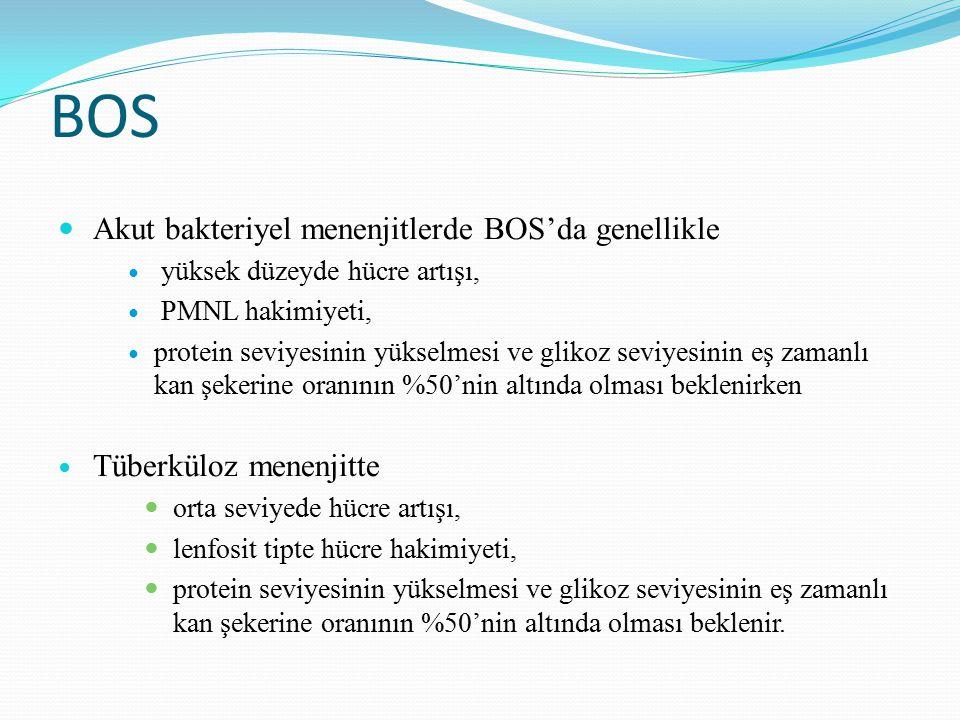 BOS Akut bakteriyel menenjitlerde BOS'da genellikle yüksek düzeyde hücre artışı, PMNL hakimiyeti, protein seviyesinin yükselmesi ve glikoz seviyesinin