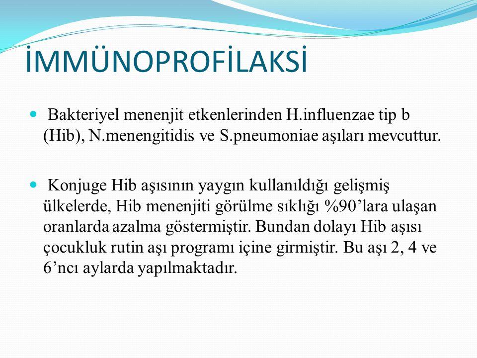 İMMÜNOPROFİLAKSİ Bakteriyel menenjit etkenlerinden H.influenzae tip b (Hib), N.menengitidis ve S.pneumoniae aşıları mevcuttur. Konjuge Hib aşısının ya