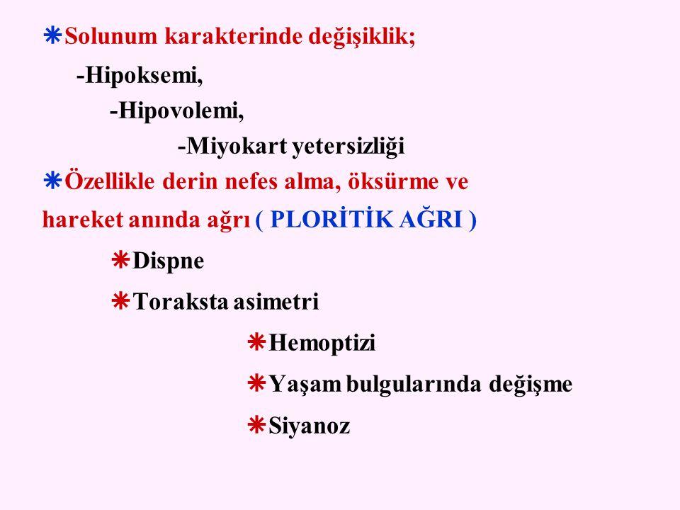 TORAKS TRAVMALARININ BELİRTİ-BULGULAR