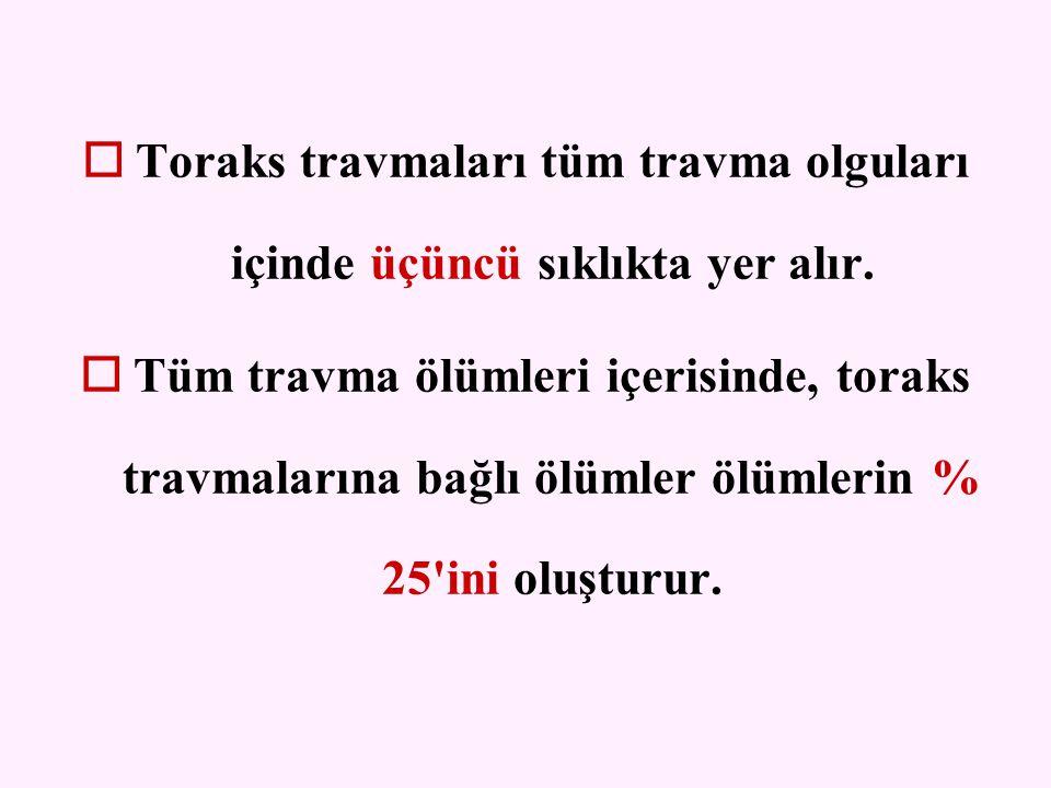 TORAKS TRAVMALARI Ayla Yavuz Karamanoğlu
