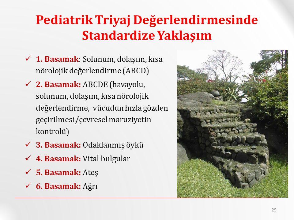 Pediatrik Triyaj Değerlendirmesinde Standardize Yaklaşım 1. Basamak: Solunum, dolaşım, kısa nörolojik değerlendirme (ABCD) 2. Basamak: ABCDE (havayolu