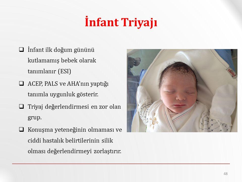 İnfant Triyajı  İnfant ilk doğum gününü kutlamamış bebek olarak tanımlanır (ESI)  ACEP, PALS ve AHA'nın yaptığı tanımla uygunluk gösterir.  Triyaj