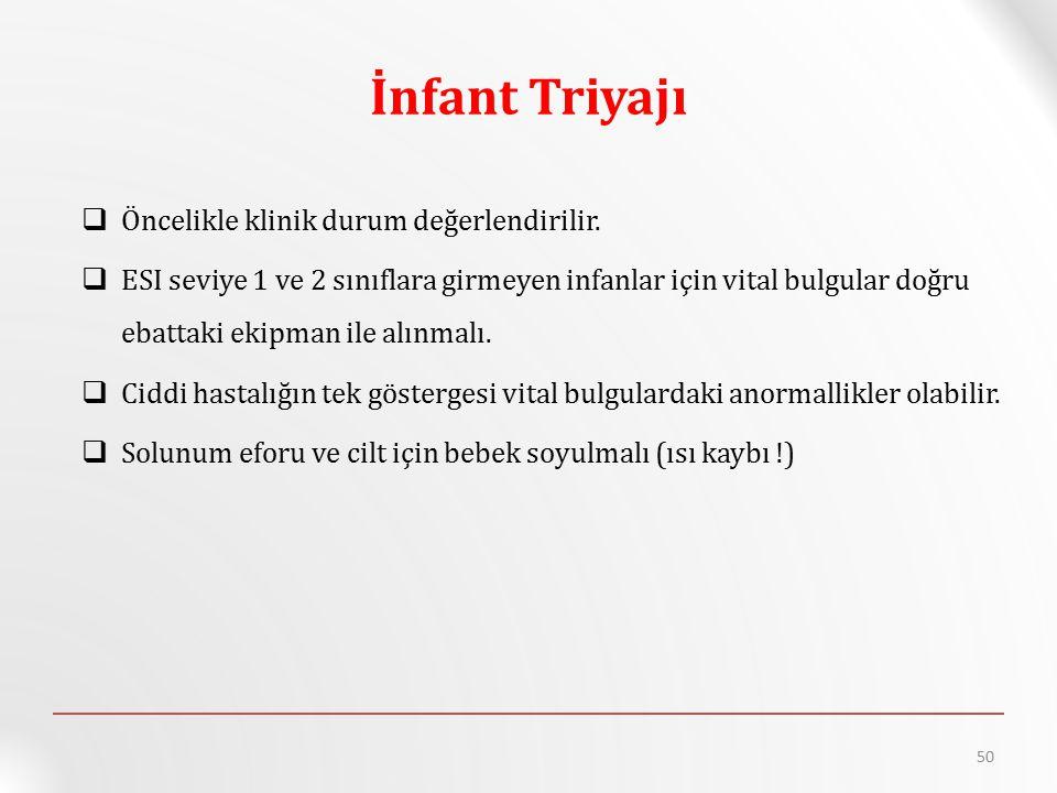 İnfant Triyajı  Öncelikle klinik durum değerlendirilir.  ESI seviye 1 ve 2 sınıflara girmeyen infanlar için vital bulgular doğru ebattaki ekipman il