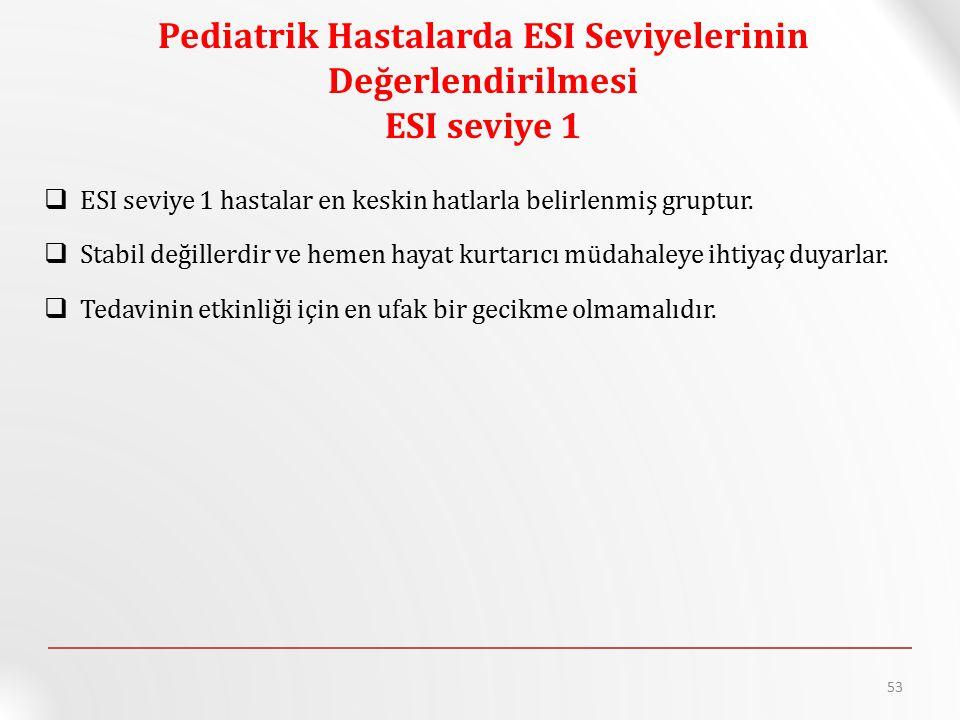 Pediatrik Hastalarda ESI Seviyelerinin Değerlendirilmesi ESI seviye 1  ESI seviye 1 hastalar en keskin hatlarla belirlenmiş gruptur.  Stabil değille