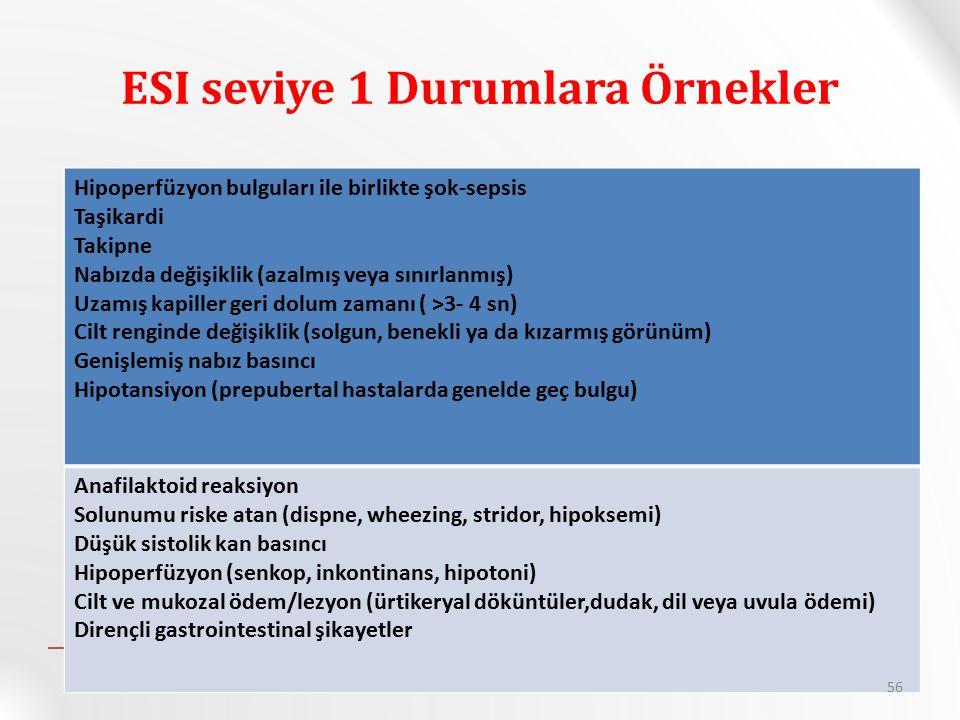 ESI seviye 1 Durumlara Örnekler Hipoperfüzyon bulguları ile birlikte şok-sepsis Taşikardi Takipne Nabızda değişiklik (azalmış veya sınırlanmış) Uzamış