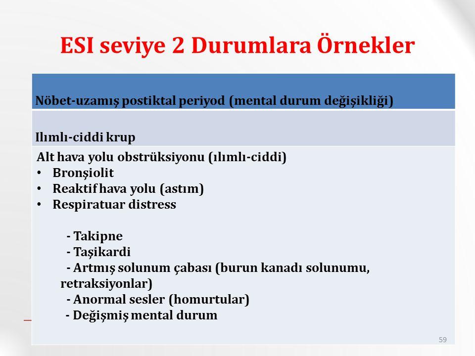 ESI seviye 2 Durumlara Örnekler Nöbet-uzamış postiktal periyod (mental durum değişikliği) Ilımlı-ciddi krup Alt hava yolu obstrüksiyonu (ılımlı-ciddi) Bronşiolit Reaktif hava yolu (astım) Respiratuar distress - Takipne - Taşikardi - Artmış solunum çabası (burun kanadı solunumu, retraksiyonlar) - Anormal sesler (homurtular) - Değişmiş mental durum 59