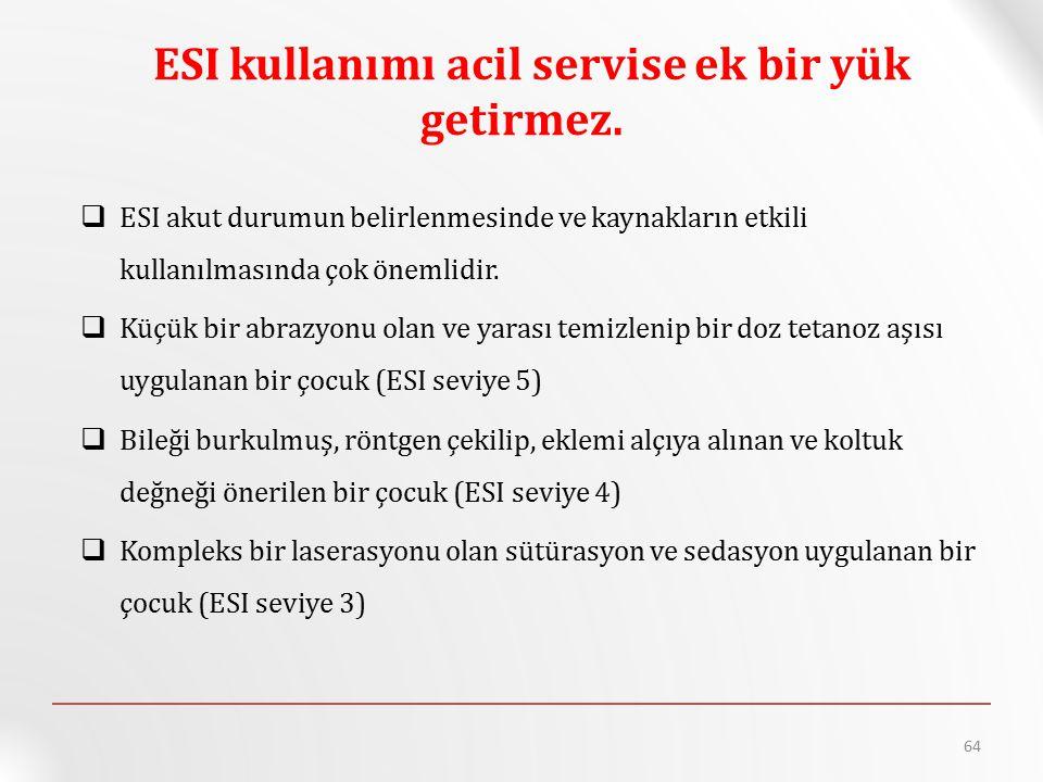 ESI kullanımı acil servise ek bir yük getirmez.  ESI akut durumun belirlenmesinde ve kaynakların etkili kullanılmasında çok önemlidir.  Küçük bir ab