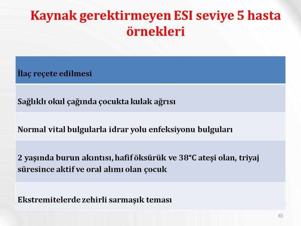Kaynak gerektirmeyen ESI seviye 5 hasta örnekleri İlaç reçete edilmesi Sağlıklı okul çağında çocukta kulak ağrısı Normal vital bulgularla idrar yolu enfeksiyonu bulguları 2 yaşında burun akıntısı, hafif öksürük ve 38°C ateşi olan, triyaj süresince aktif ve oral alımı olan çocuk Ekstremitelerde zehirli sarmaşık teması 65