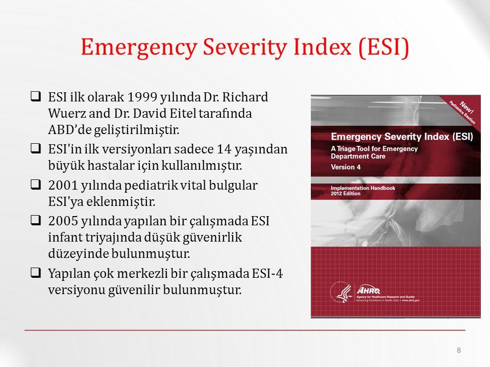 Emergency Severity Index (ESI)  ESI ilk olarak 1999 yılında Dr. Richard Wuerz and Dr. David Eitel tarafında ABD'de geliştirilmiştir.  ESI'in ilk ver