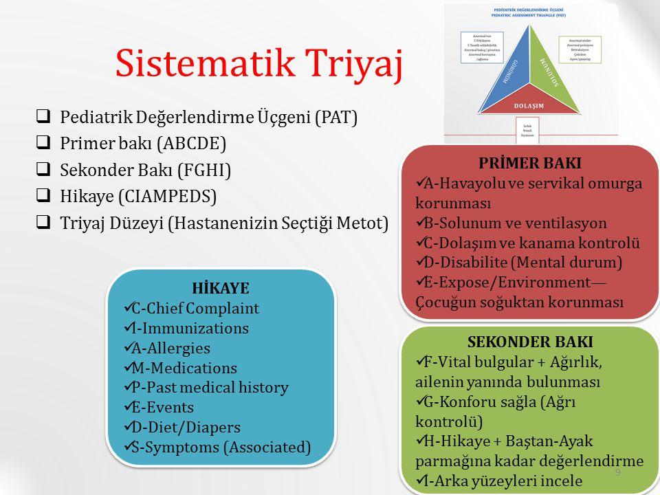 Sistematik Triyaj  Pediatrik Değerlendirme Üçgeni (PAT)  Primer bakı (ABCDE)  Sekonder Bakı (FGHI)  Hikaye (CIAMPEDS)  Triyaj Düzeyi (Hastanenizin Seçtiği Metot) SEKONDER BAKI F-Vital bulgular + Ağırlık, ailenin yanında bulunması G-Konforu sağla (Ağrı kontrolü) H-Hikaye + Baştan-Ayak parmağına kadar değerlendirme I-Arka yüzeyleri incele SEKONDER BAKI F-Vital bulgular + Ağırlık, ailenin yanında bulunması G-Konforu sağla (Ağrı kontrolü) H-Hikaye + Baştan-Ayak parmağına kadar değerlendirme I-Arka yüzeyleri incele PRİMER BAKI A-Havayolu ve servikal omurga korunması B-Solunum ve ventilasyon C-Dolaşım ve kanama kontrolü D-Disabilite (Mental durum) E-Expose/Environment— Çocuğun soğuktan korunması PRİMER BAKI A-Havayolu ve servikal omurga korunması B-Solunum ve ventilasyon C-Dolaşım ve kanama kontrolü D-Disabilite (Mental durum) E-Expose/Environment— Çocuğun soğuktan korunması HİKAYE C-Chief Complaint I-Immunizations A-Allergies M-Medications P-Past medical history E-Events D-Diet/Diapers S-Symptoms (Associated) HİKAYE C-Chief Complaint I-Immunizations A-Allergies M-Medications P-Past medical history E-Events D-Diet/Diapers S-Symptoms (Associated) 9