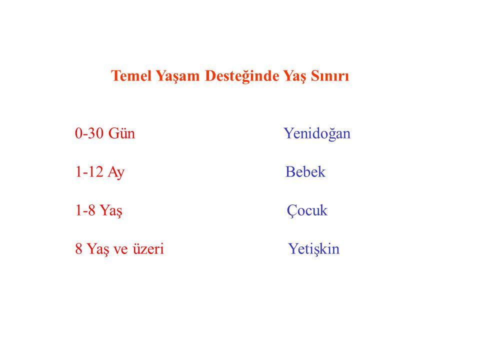 Temel Yaşam Desteğinde Yaş Sınırı 0-30 Gün Yenidoğan 1-12 Ay Bebek 1-8 Yaş Çocuk 8 Yaş ve üzeri Yetişkin
