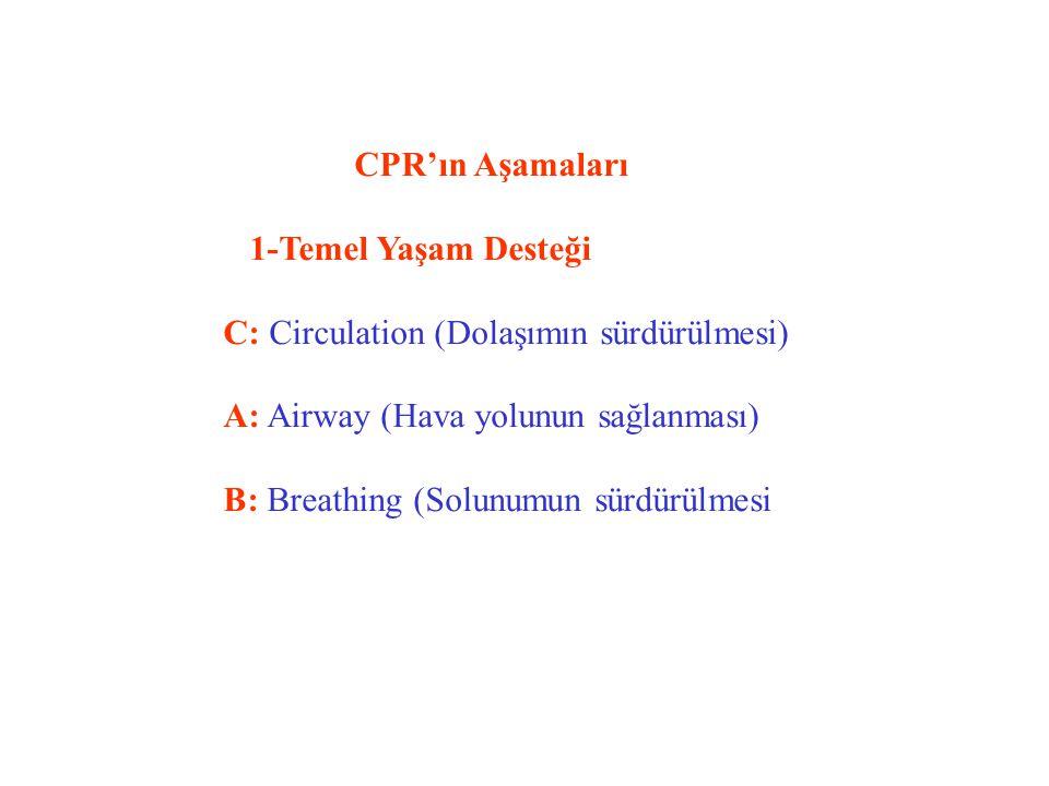 CPR'ın Aşamaları 1-Temel Yaşam Desteği C: Circulation (Dolaşımın sürdürülmesi) A: Airway (Hava yolunun sağlanması) B: Breathing (Solunumun sürdürülmes