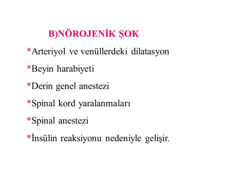 B)NÖROJENİK ŞOK *Arteriyol ve venüllerdeki dilatasyon *Beyin harabiyeti *Derin genel anestezi *Spinal kord yaralanmaları *Spinal anestezi *İnsülin reaksiyonu nedeniyle gelişir.