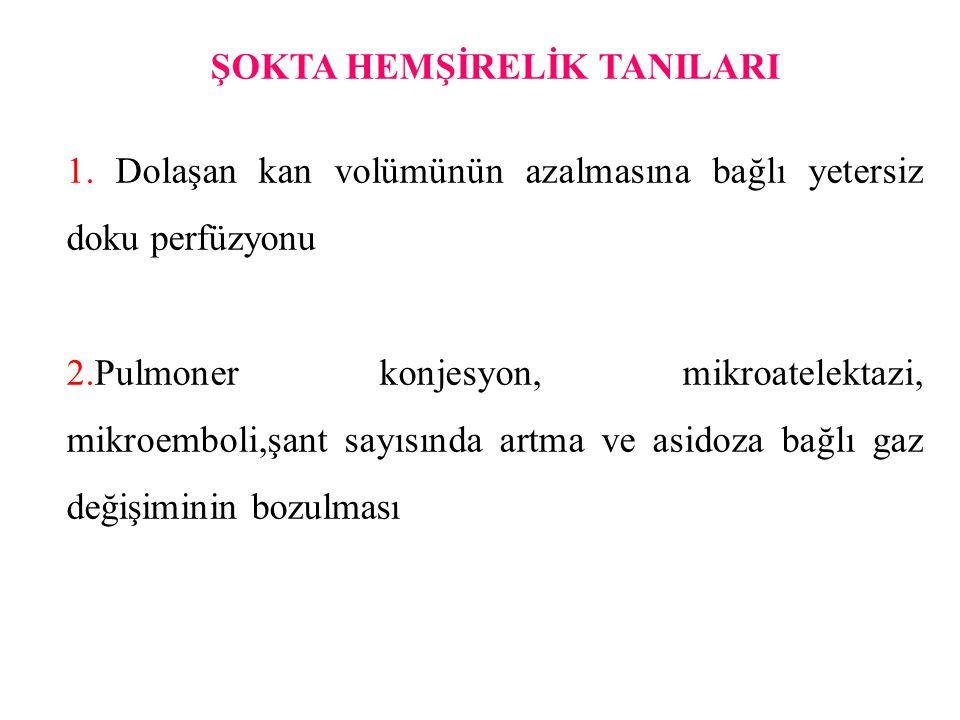 ŞOKTA HEMŞİRELİK TANILARI 1.