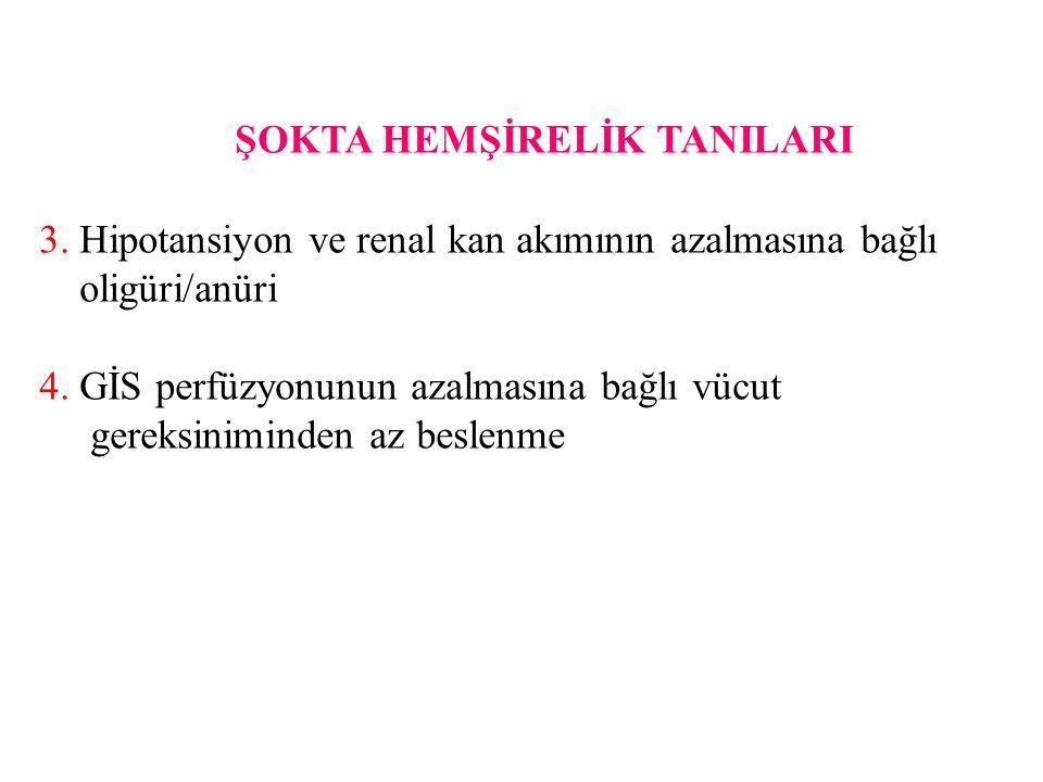 ŞOKTA HEMŞİRELİK TANILARI 3.Hipotansiyon ve renal kan akımının azalmasına bağlı oligüri/anüri 4.