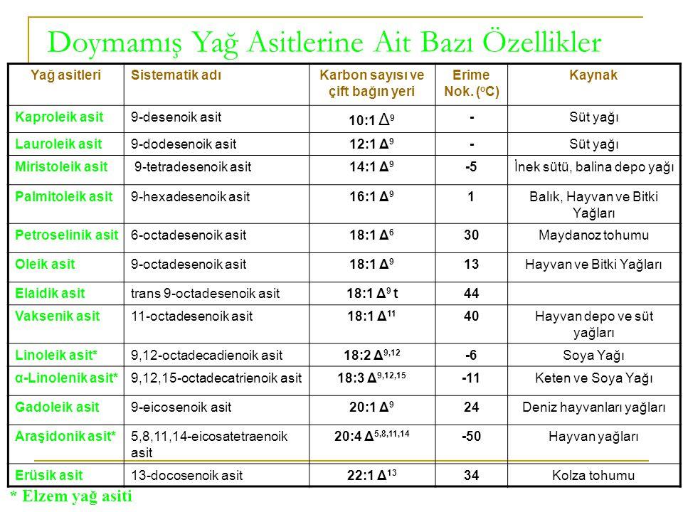Doymamış Yağ Asitlerine Ait Bazı Özellikler Yağ asitleriSistematik adıKarbon sayısı ve çift bağın yeri Erime Nok. ( o C) Kaynak Kaproleik asit9-deseno