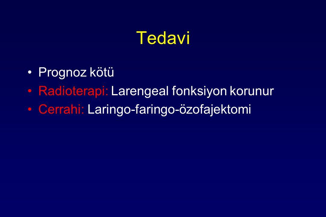 Tedavi Prognoz kötü Radioterapi: Larengeal fonksiyon korunur Cerrahi: Laringo-faringo-özofajektomi