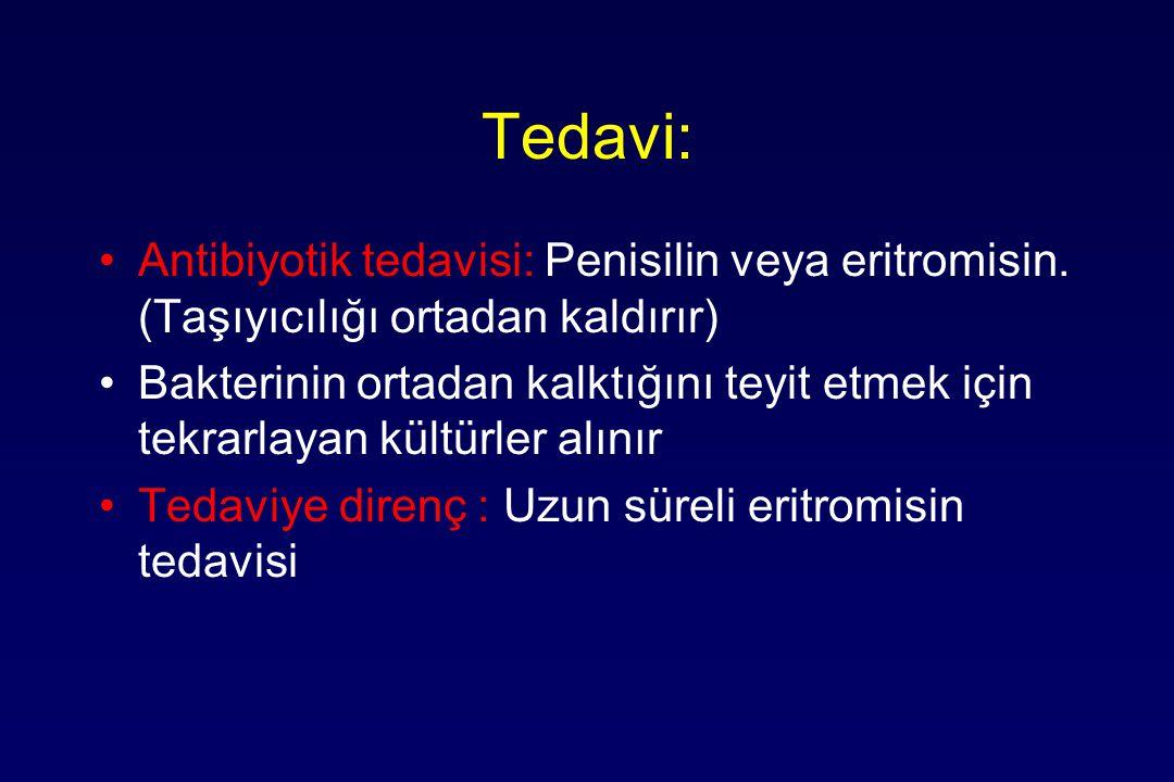 Tedavi: Antibiyotik tedavisi: Penisilin veya eritromisin.