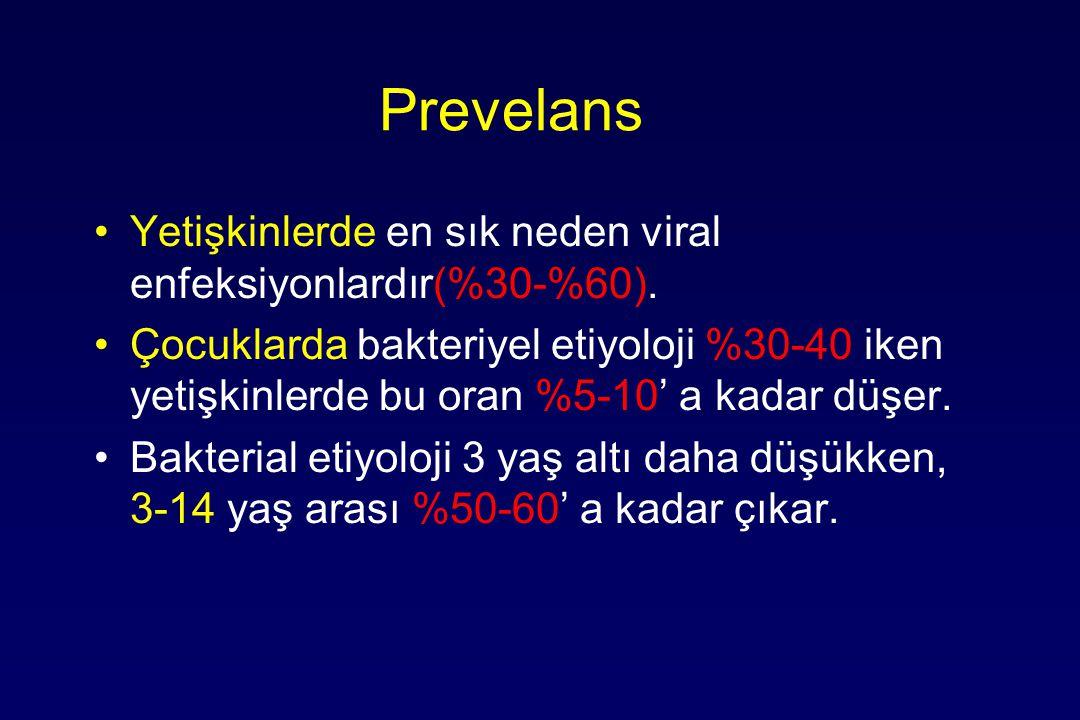 Prevelans Yetişkinlerde en sık neden viral enfeksiyonlardır(%30-%60).