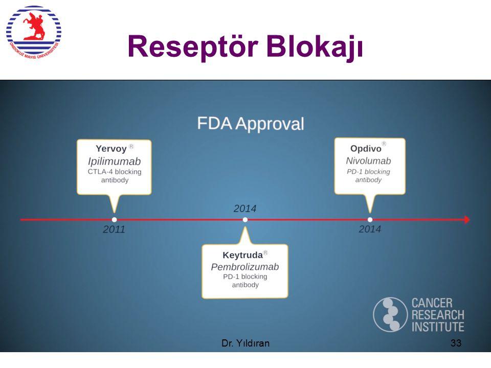 Reseptör Blokajı Dr. Yıldıran33