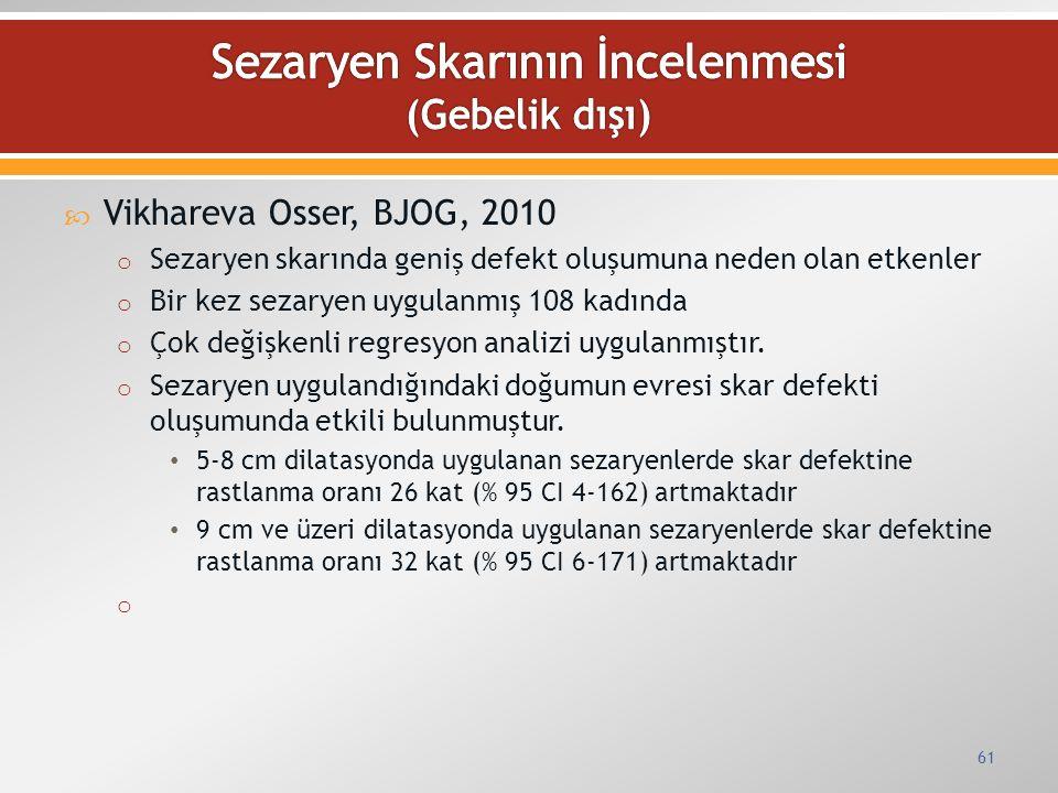  Vikhareva Osser, BJOG, 2010 o Sezaryen skarında geniş defekt oluşumuna neden olan etkenler o Bir kez sezaryen uygulanmış 108 kadında o Çok değişkenl