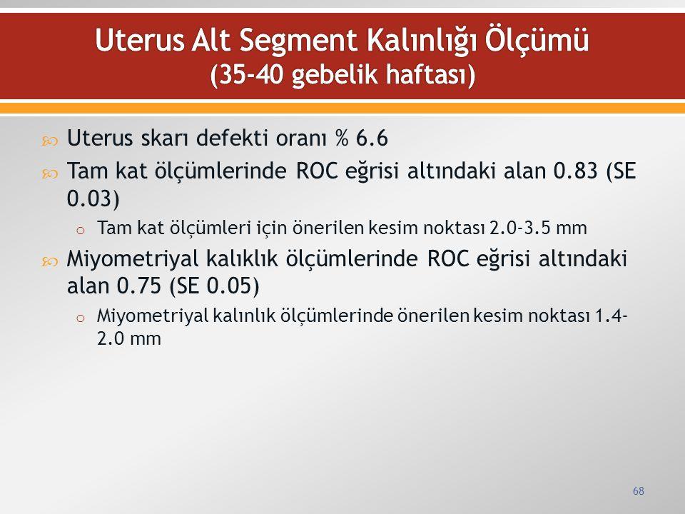  Uterus skarı defekti oranı % 6.6  Tam kat ölçümlerinde ROC eğrisi altındaki alan 0.83 (SE 0.03) o Tam kat ölçümleri için önerilen kesim noktası 2.0