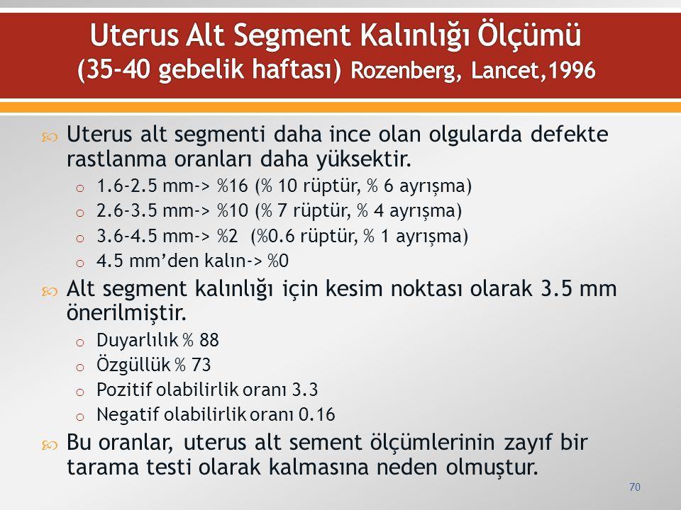  Uterus alt segmenti daha ince olan olgularda defekte rastlanma oranları daha yüksektir. o 1.6-2.5 mm-> %16 (% 10 rüptür, % 6 ayrışma) o 2.6-3.5 mm->