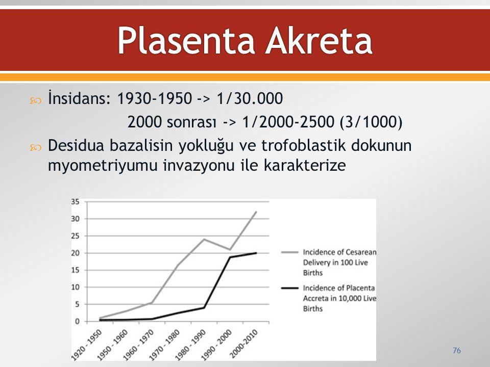  İnsidans: 1930-1950 -> 1/30.000 2000 sonrası -> 1/2000-2500 (3/1000)  Desidua bazalisin yokluğu ve trofoblastik dokunun myometriyumu invazyonu ile