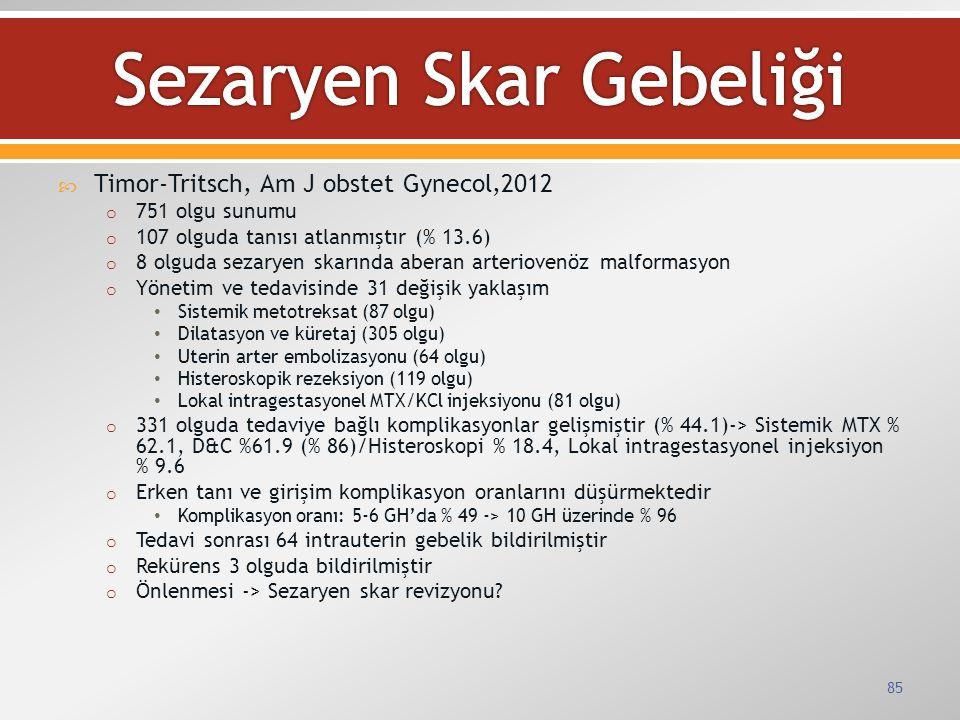  Timor-Tritsch, Am J obstet Gynecol,2012 o 751 olgu sunumu o 107 olguda tanısı atlanmıştır (% 13.6) o 8 olguda sezaryen skarında aberan arteriovenöz