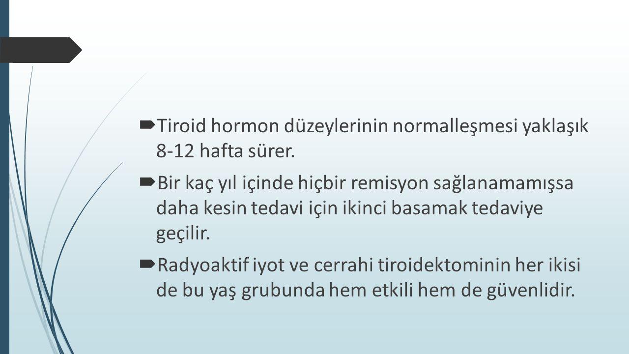  Tiroid hormon düzeylerinin normalleşmesi yaklaşık 8-12 hafta sürer.  Bir kaç yıl içinde hiçbir remisyon sağlanamamışsa daha kesin tedavi için ikinc