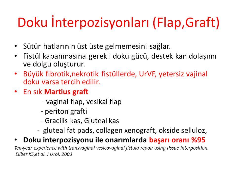 Martius greft Labial fibrofatty doku greft Modifiye Martius - Labial yağ yastığı + bulbocavernöz kas transpozisyonu Başarı %70-100 Ragnekar NP.