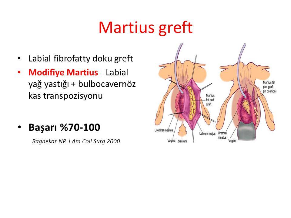 Vesikovajinal Fistüllerde Abdominal Yaklaşım Kompleks fistüller ; Ureter, uterus, barsak içeren fistüller Vajinal yaklaşımın zor olduğu fistüllerde; yukarıda, geniş fibrosis, skar ve stenoz Mesane augmentasyonu 1.