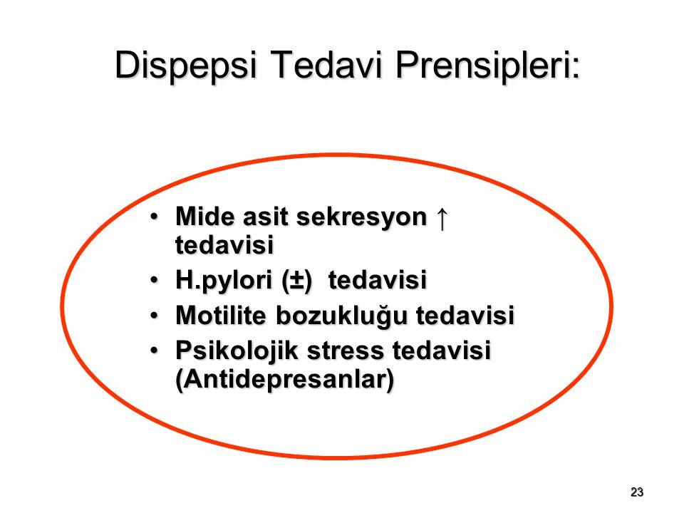 23 Dispepsi Tedavi Prensipleri: Dispepsi Tedavi Prensipleri: Mide asit sekresyon ↑ tedavisi H.pylori (±) tedavisi Motilite bozukluğu tedavisi Psikoloj