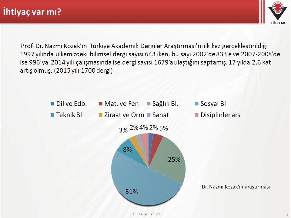 TÜBİTAK TÜBİTAK-ULAKBİM 6 Prof. Dr. Nazmi Kozak'ın Türkiye Akademik Dergiler Araştırması'nı ilk kez gerçekleştirildiği 1997 yılında ülkemizdeki bilims