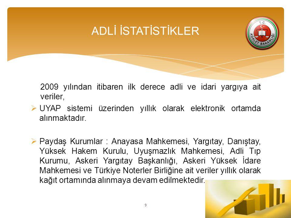 2009 yılından itibaren ilk derece adli ve idari yargıya ait veriler,  UYAP sistemi üzerinden yıllık olarak elektronik ortamda alınmaktadır.