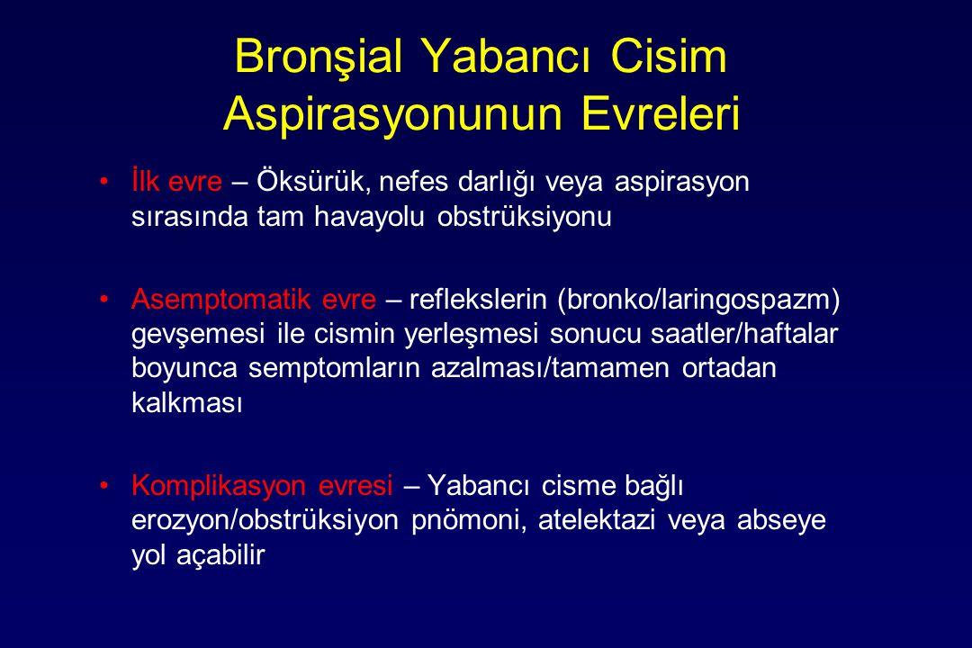 Bronşial Yabancı Cisim Aspirasyonunun Evreleri İlk evre – Öksürük, nefes darlığı veya aspirasyon sırasında tam havayolu obstrüksiyonu Asemptomatik evr