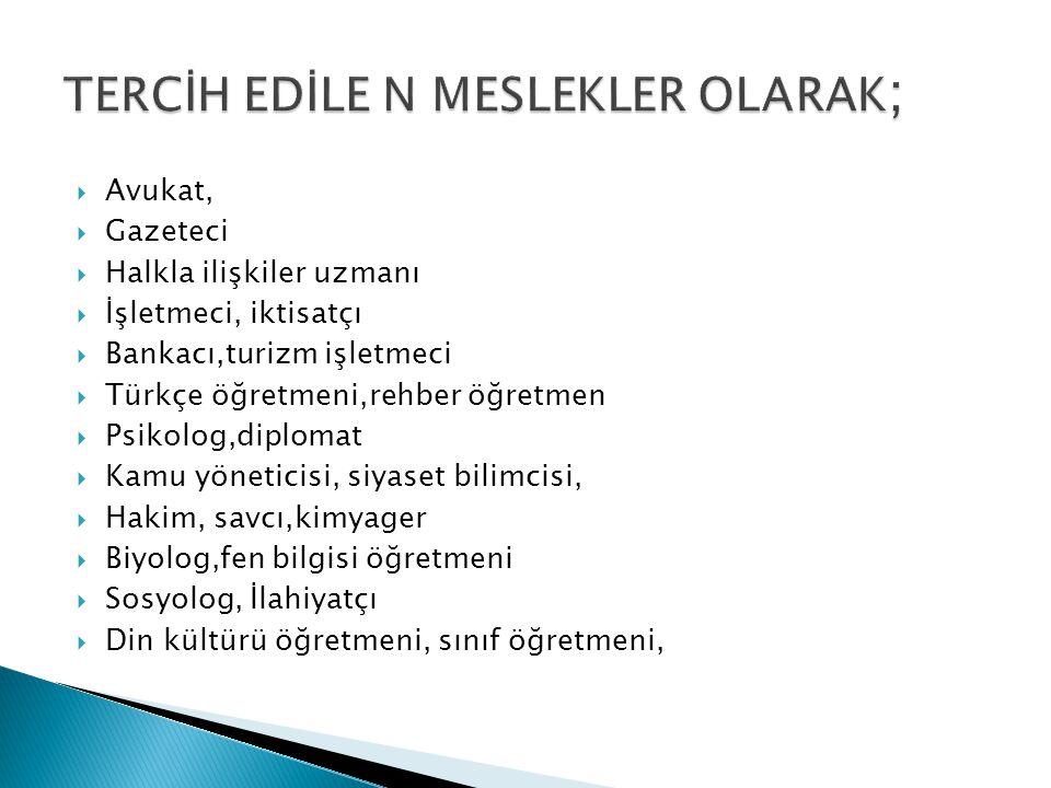  Avukat,  Gazeteci  Halkla ilişkiler uzmanı  İşletmeci, iktisatçı  Bankacı,turizm işletmeci  Türkçe öğretmeni,rehber öğretmen  Psikolog,diploma