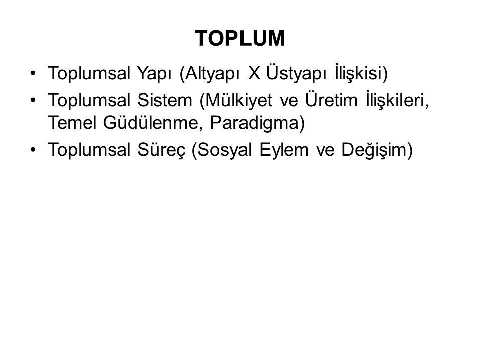 TOPLUM Toplumsal Yapı (Altyapı X Üstyapı İlişkisi) Toplumsal Sistem (Mülkiyet ve Üretim İlişkileri, Temel Güdülenme, Paradigma) Toplumsal Süreç (Sosya