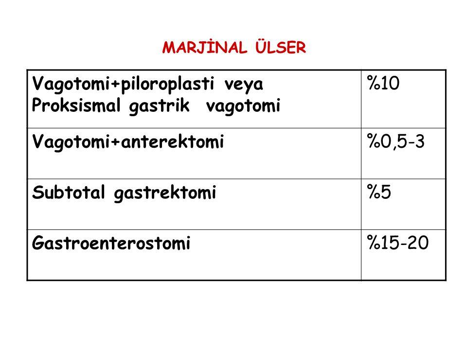 MARJİNAL ÜLSER Vagotomi+piloroplasti veya Proksismal gastrik vagotomi %10 Vagotomi+anterektomi%0,5-3 Subtotal gastrektomi%5 Gastroenterostomi%15-20