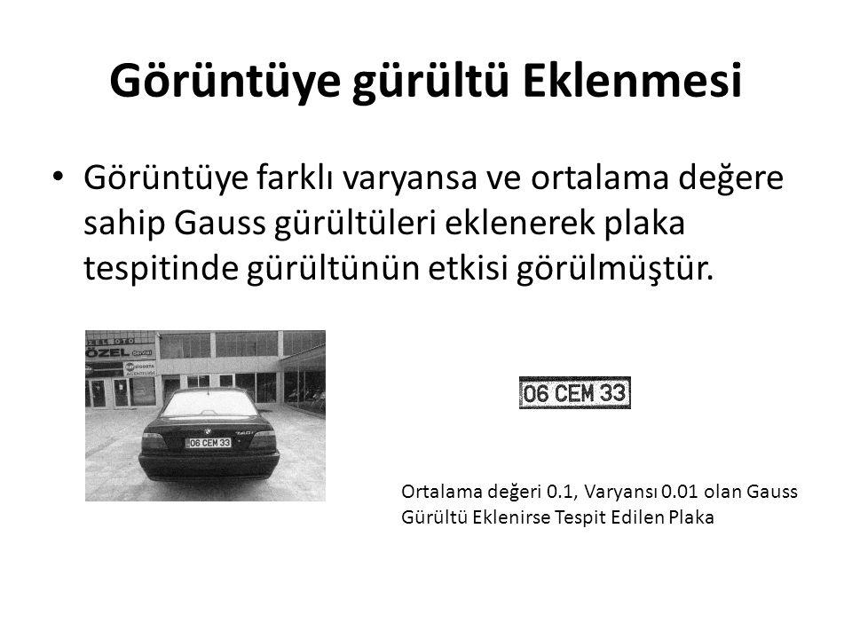 Görüntüye gürültü Eklenmesi Görüntüye farklı varyansa ve ortalama değere sahip Gauss gürültüleri eklenerek plaka tespitinde gürültünün etkisi görülmüş