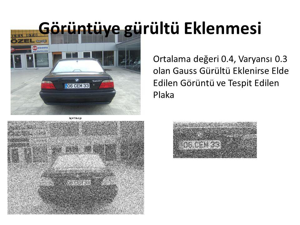 Ortalama değeri 0.4, Varyansı 0.3 olan Gauss Gürültü Eklenirse Elde Edilen Görüntü ve Tespit Edilen Plaka Görüntüye gürültü Eklenmesi